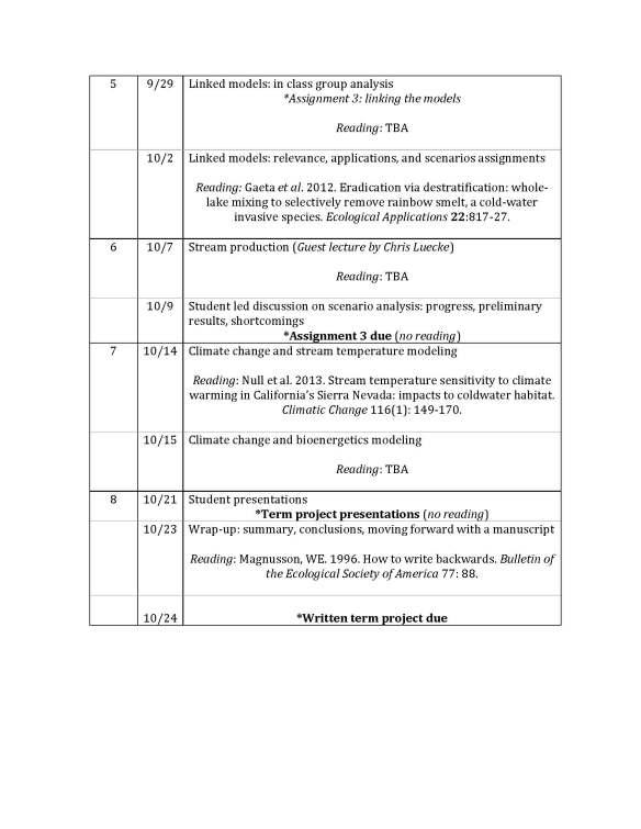 Syllabus_Thermal_Bioenergetics_Modeling_Page_4